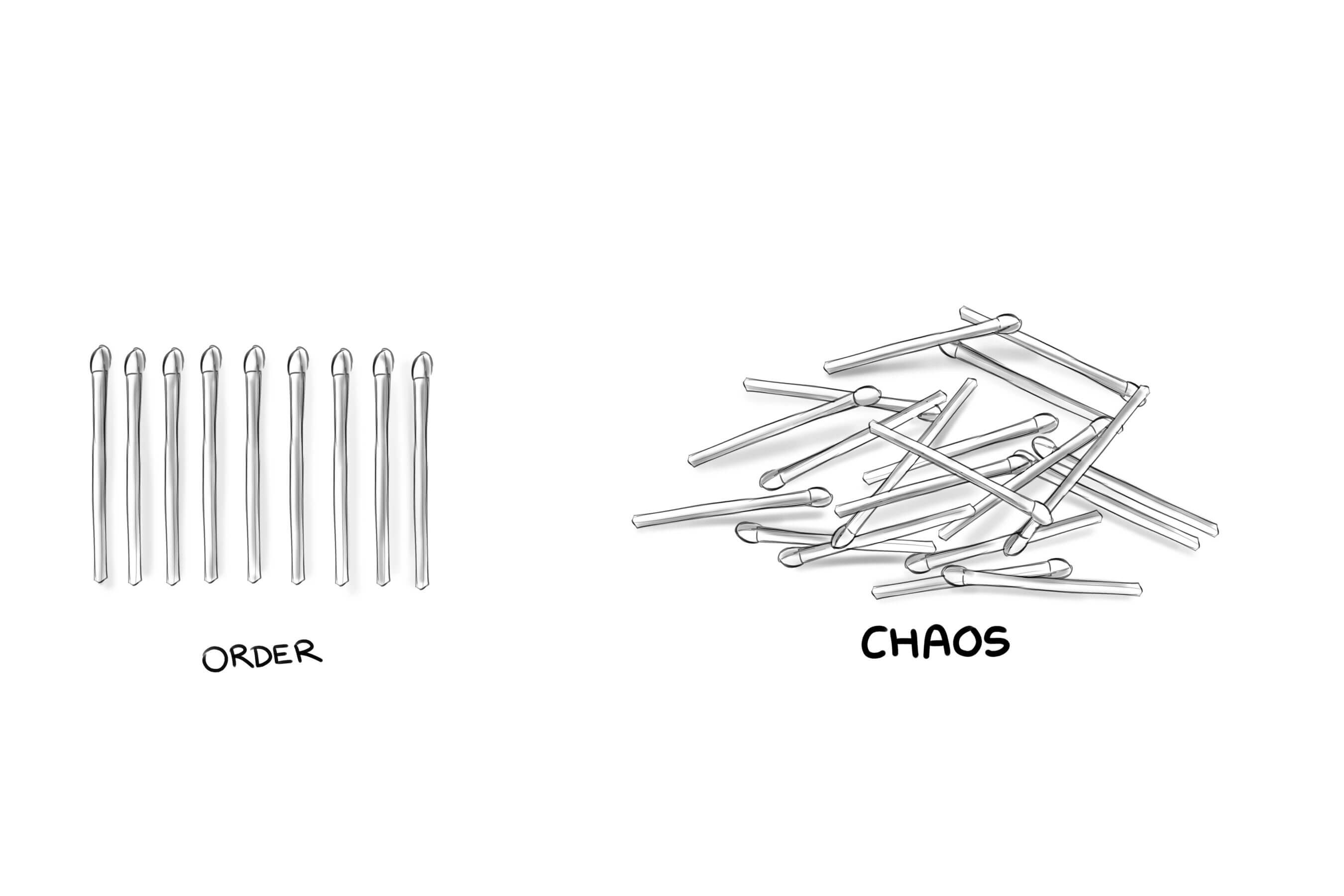 SIDE-BY-SIDE ORDER VS. CHAOS