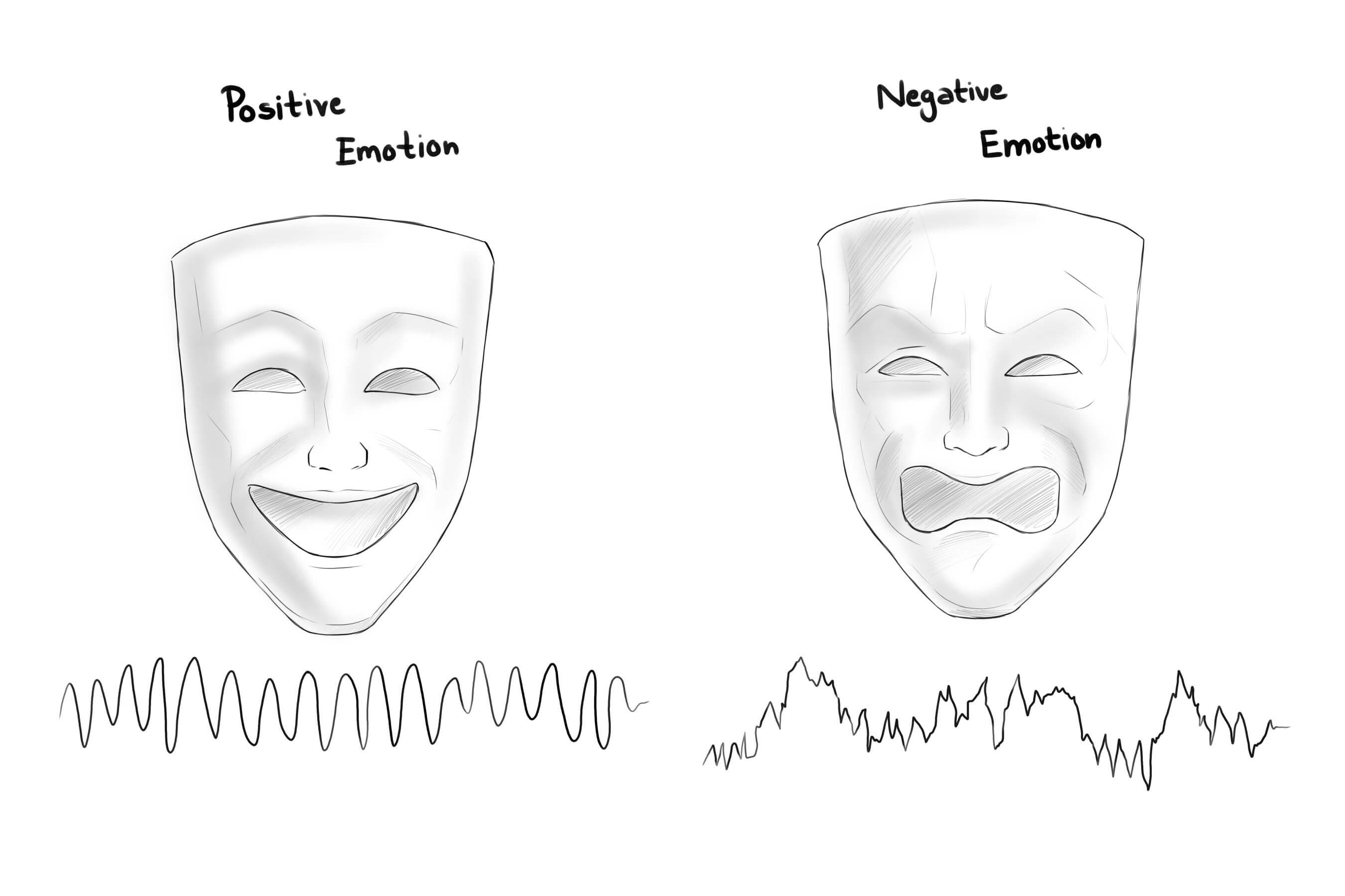 POSITIVE V. NEGATIVE EMOTIONS/SMOOTH V. JAGGED WAVE