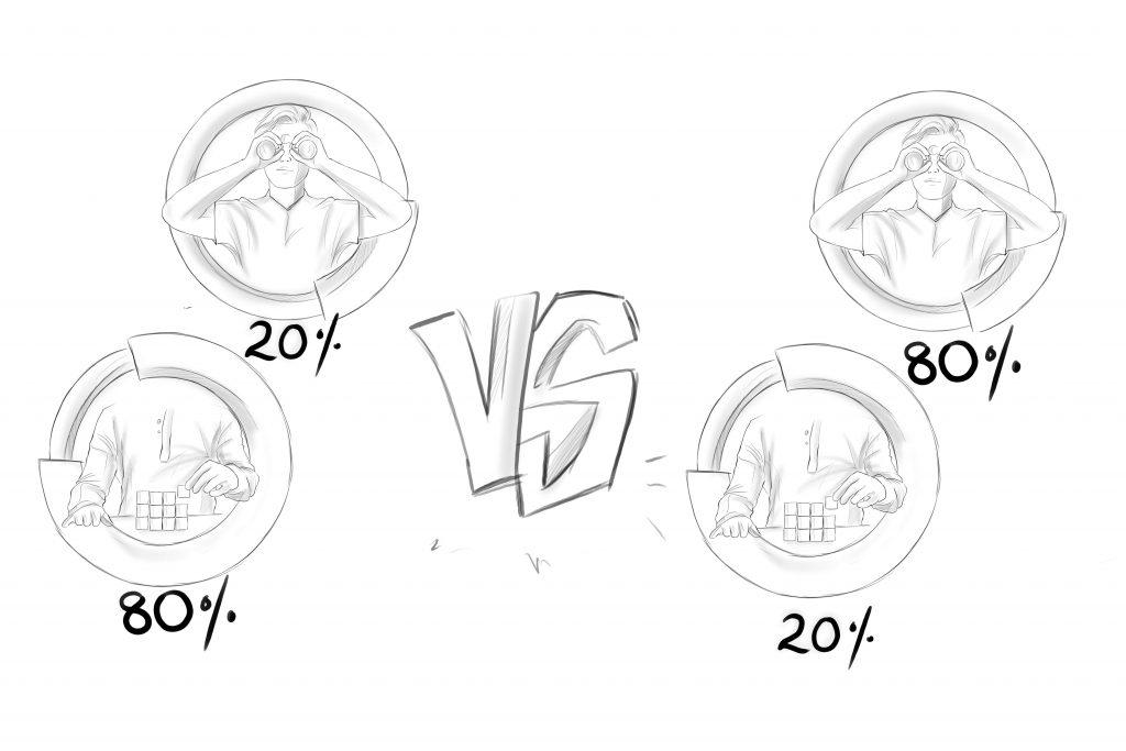 20/80 percent versus 80/20 percent approach