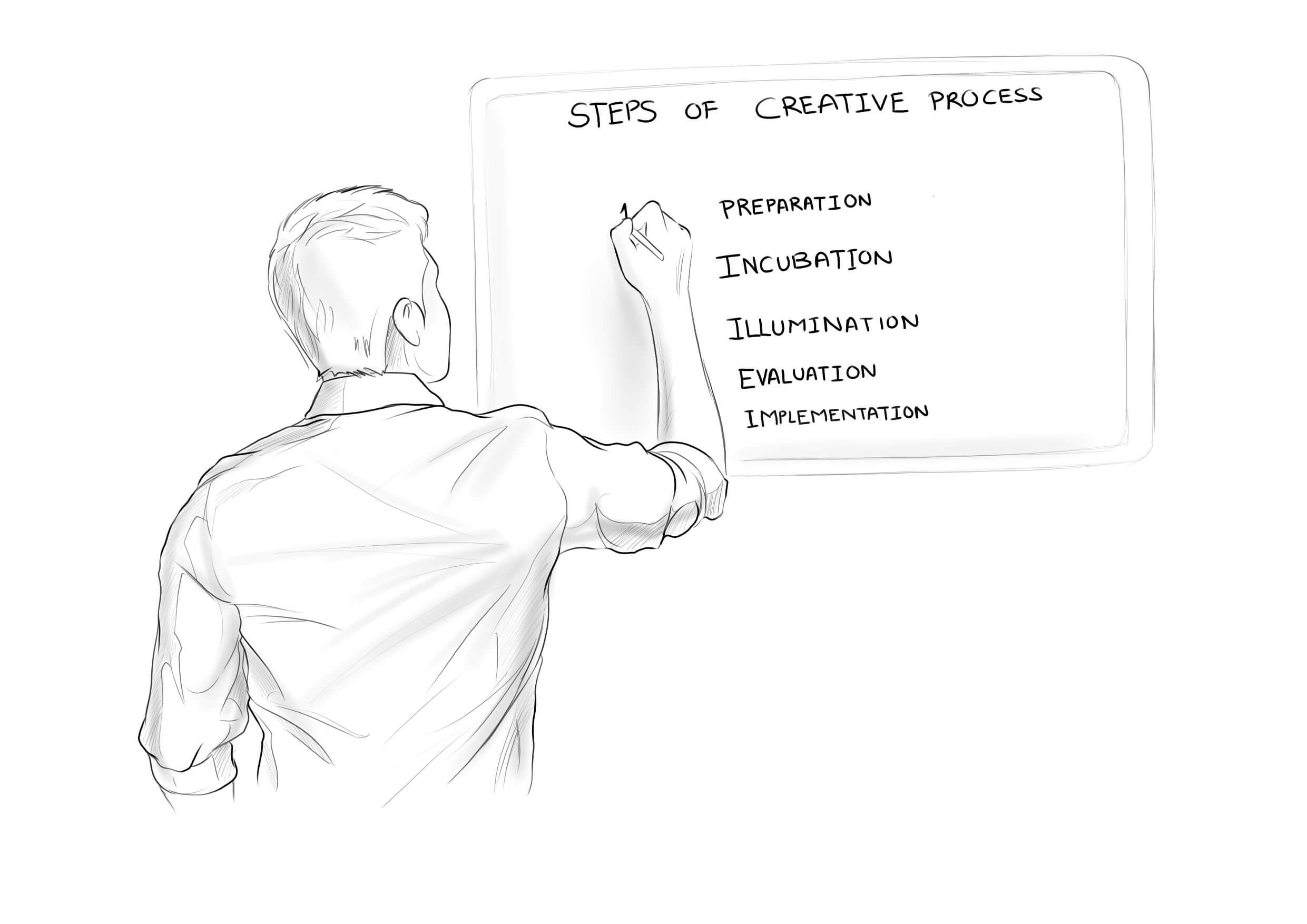 Chapter 2: How to Engage the Creative Process: An Introduction