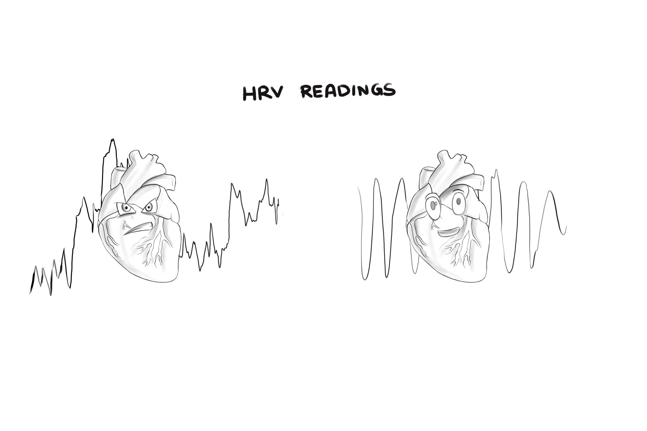 HRV PATTERNS